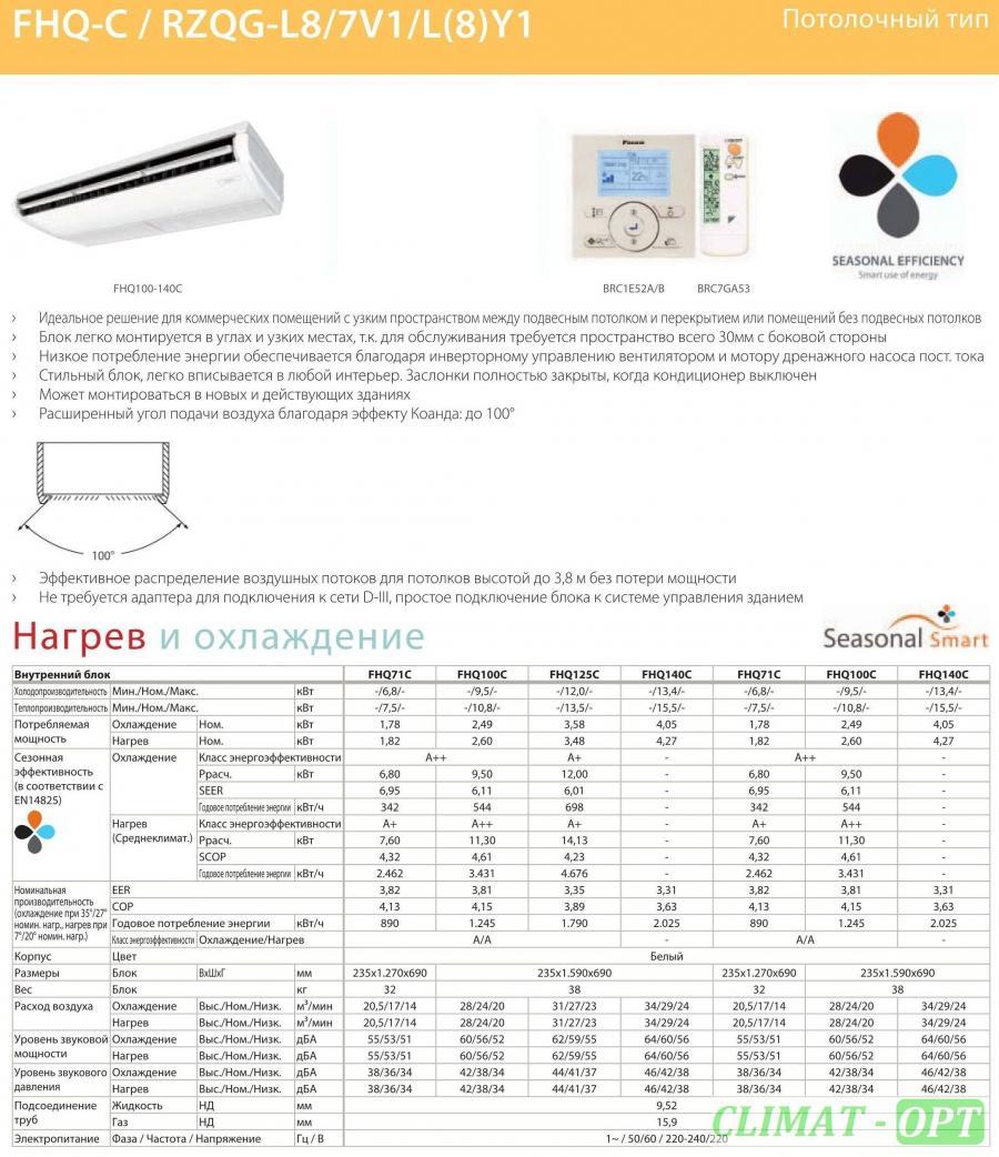 Внутренний блок потолочного типа Daikin FHQ Inverter