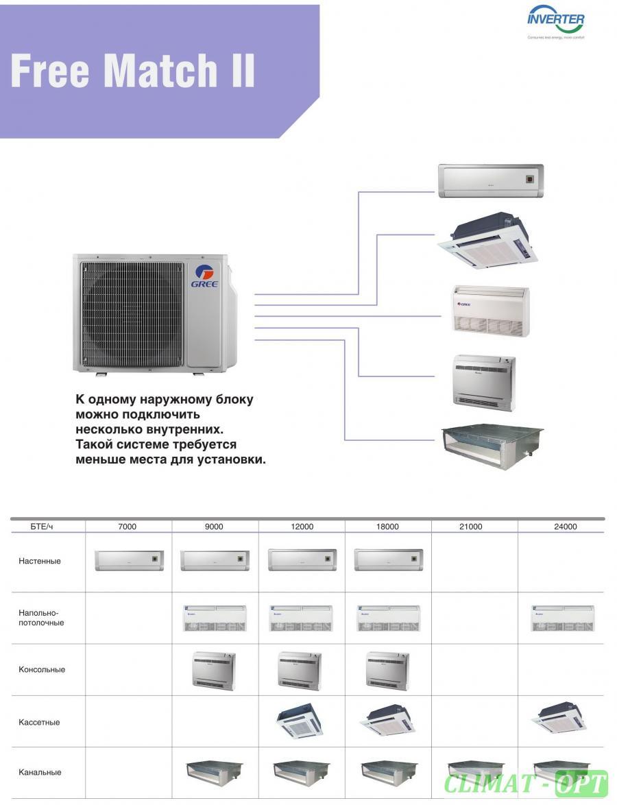 Мульти-сплит система канального типа GREE Free-Match GFH_EA-K3DNA1A Inverter