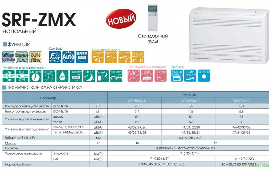 Мульти-сплит система потолочного типа Mitsubishi Heavy Industries SRF ZMX-S Inverter