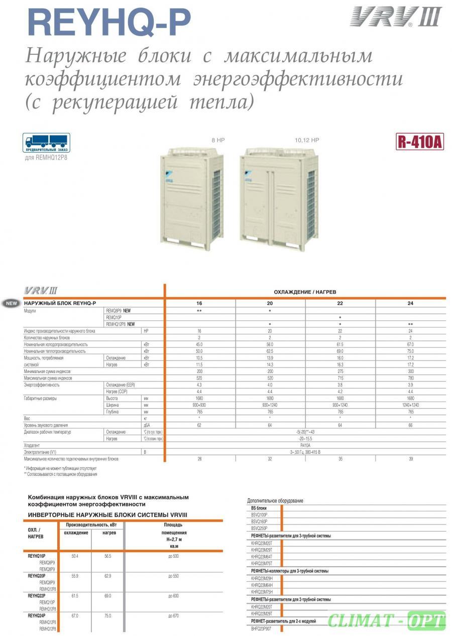 Наружные блоки Daikin VRV REYHQ - P