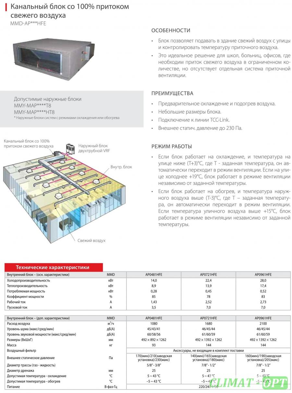 Внутренний блок Toshiba VRF канального типа со 100% приливом свежего воздуха MMD-AP 1HFE