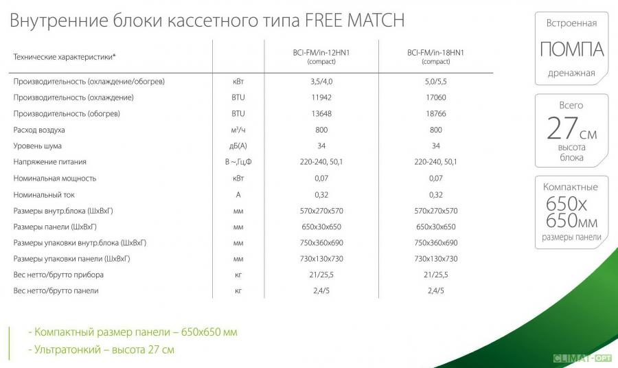 Кассетные блоки Ballu Super Free Match BCI-FM/in_H_N1 DC Inverter