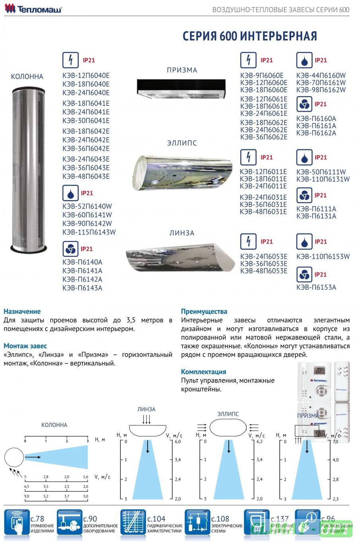 Тепловая завеса серии 600 с электрическим нагревом высота колонны 2,1м-0,5м