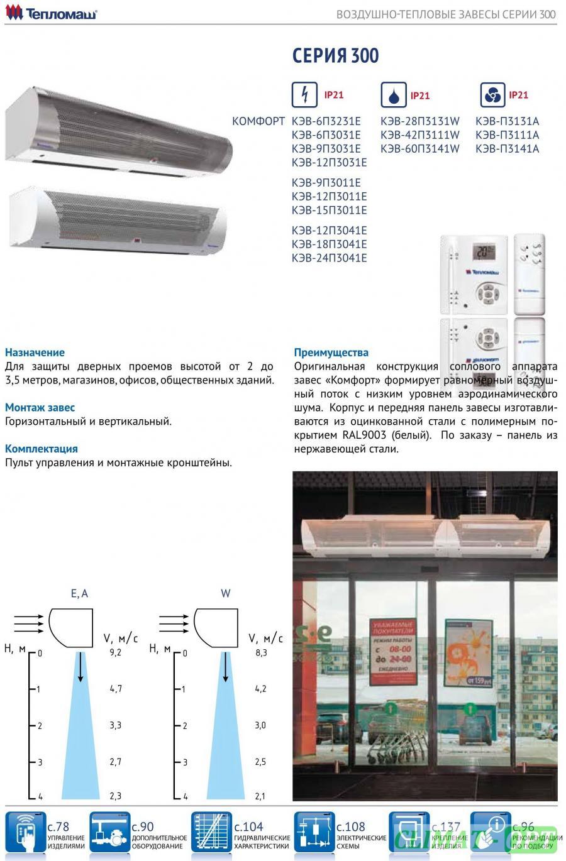 Тепловая завеса с водяным нагревом температура воды 80-60C