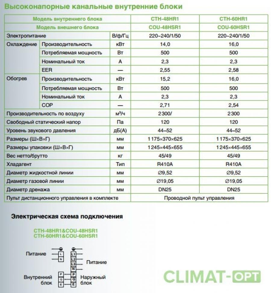 Кондиционер канального типа Chigo CTH-HR1