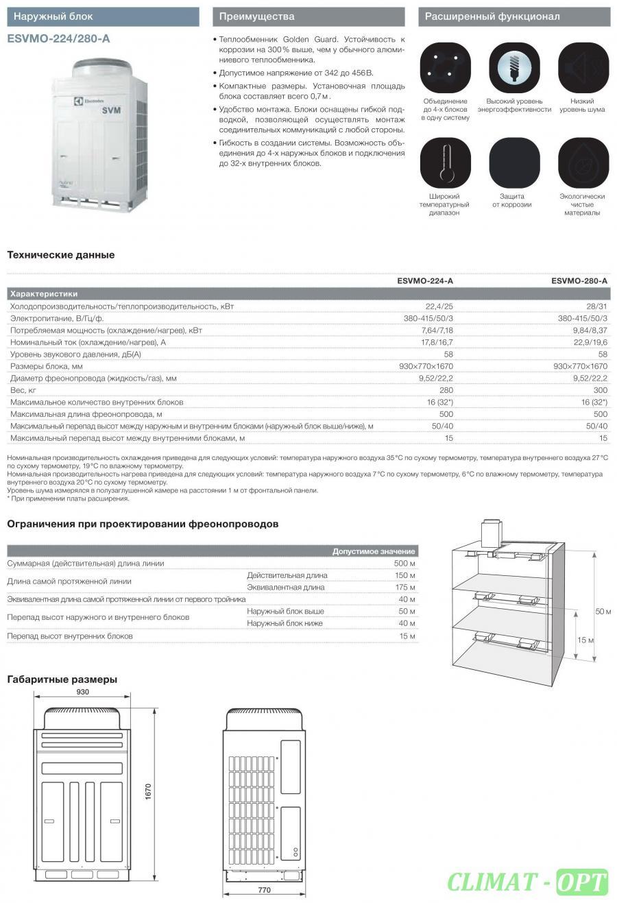 Наружные Блоки Electrolux ESVMO