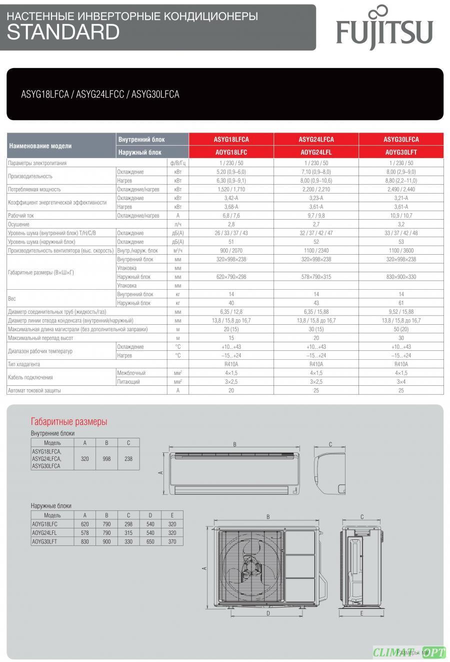 Настенный кондиционер Fujitsu STANDARD