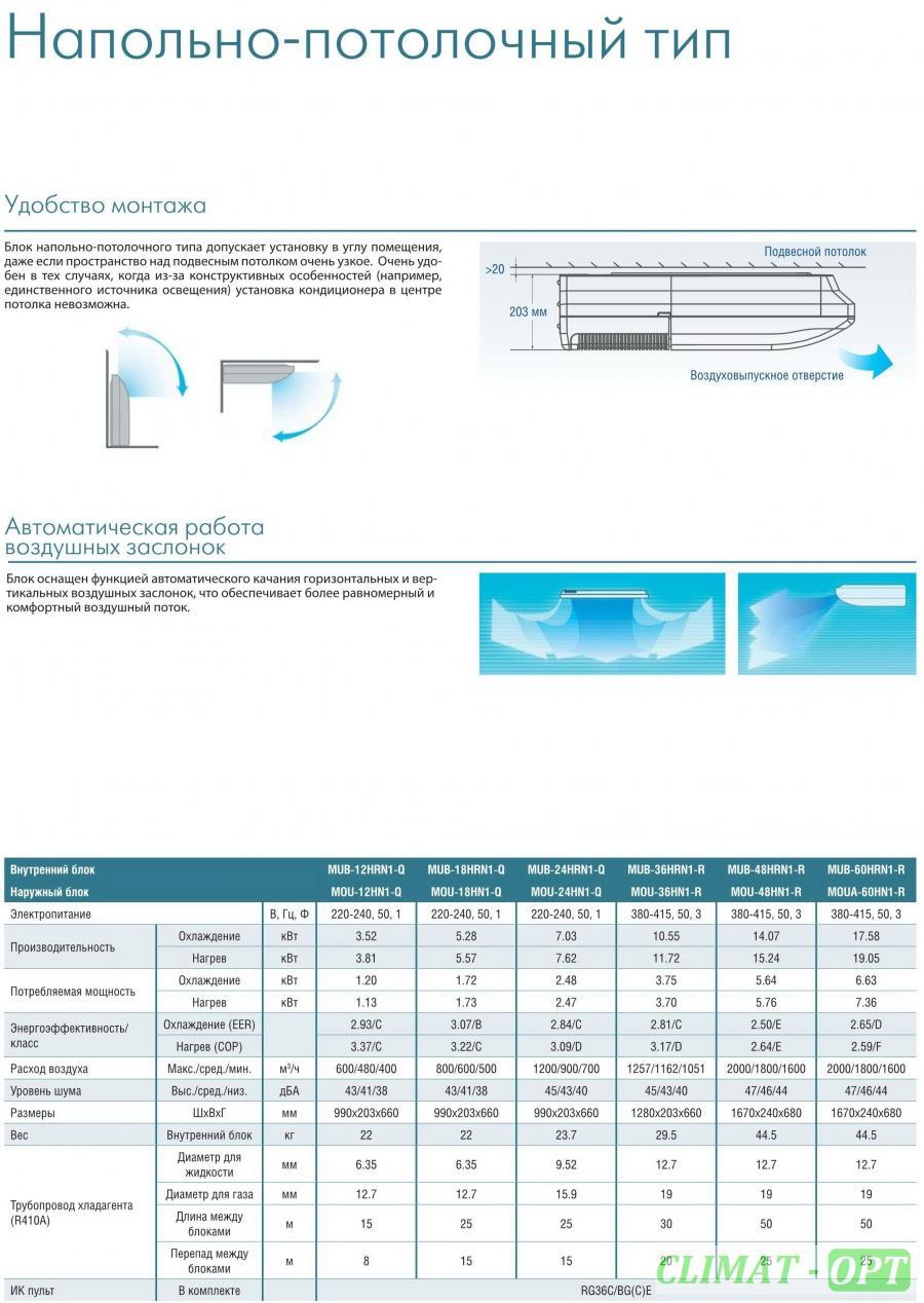 Напольно-Потолочные кондиционеры Midea MUB-HRN1