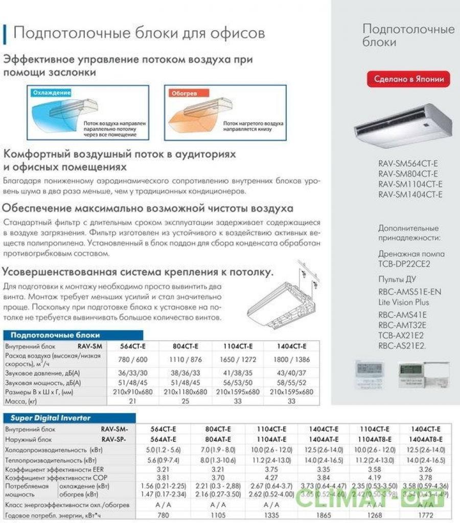 Напольно-Потолочные кондиционеры Toshiba SM_CT-E Inverter