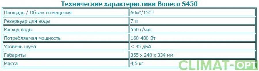 Паровые увлажнители BONECO S450 (ЧЕХИЯ)