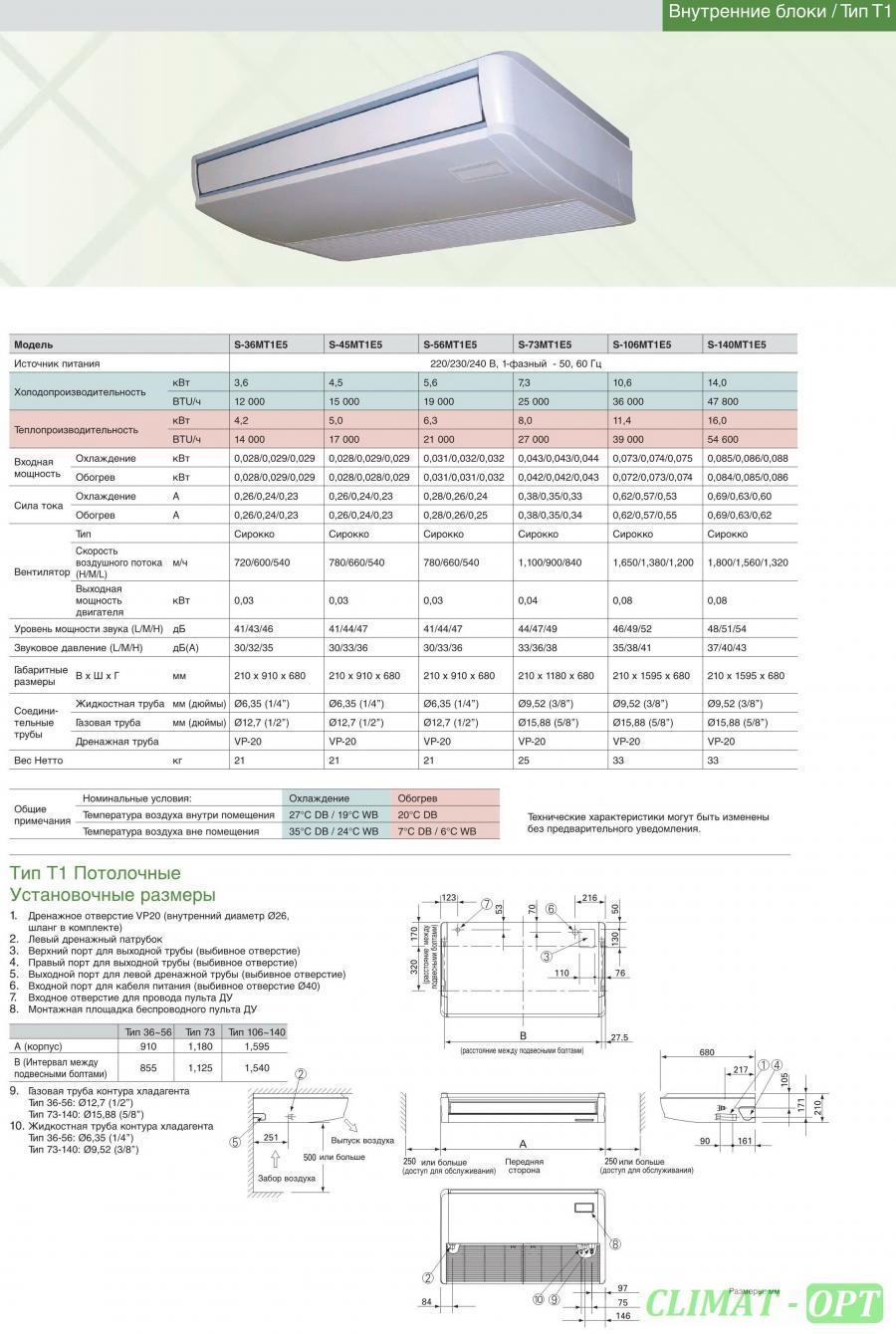 Внутренние блоки потолочного типа Panasonic T1