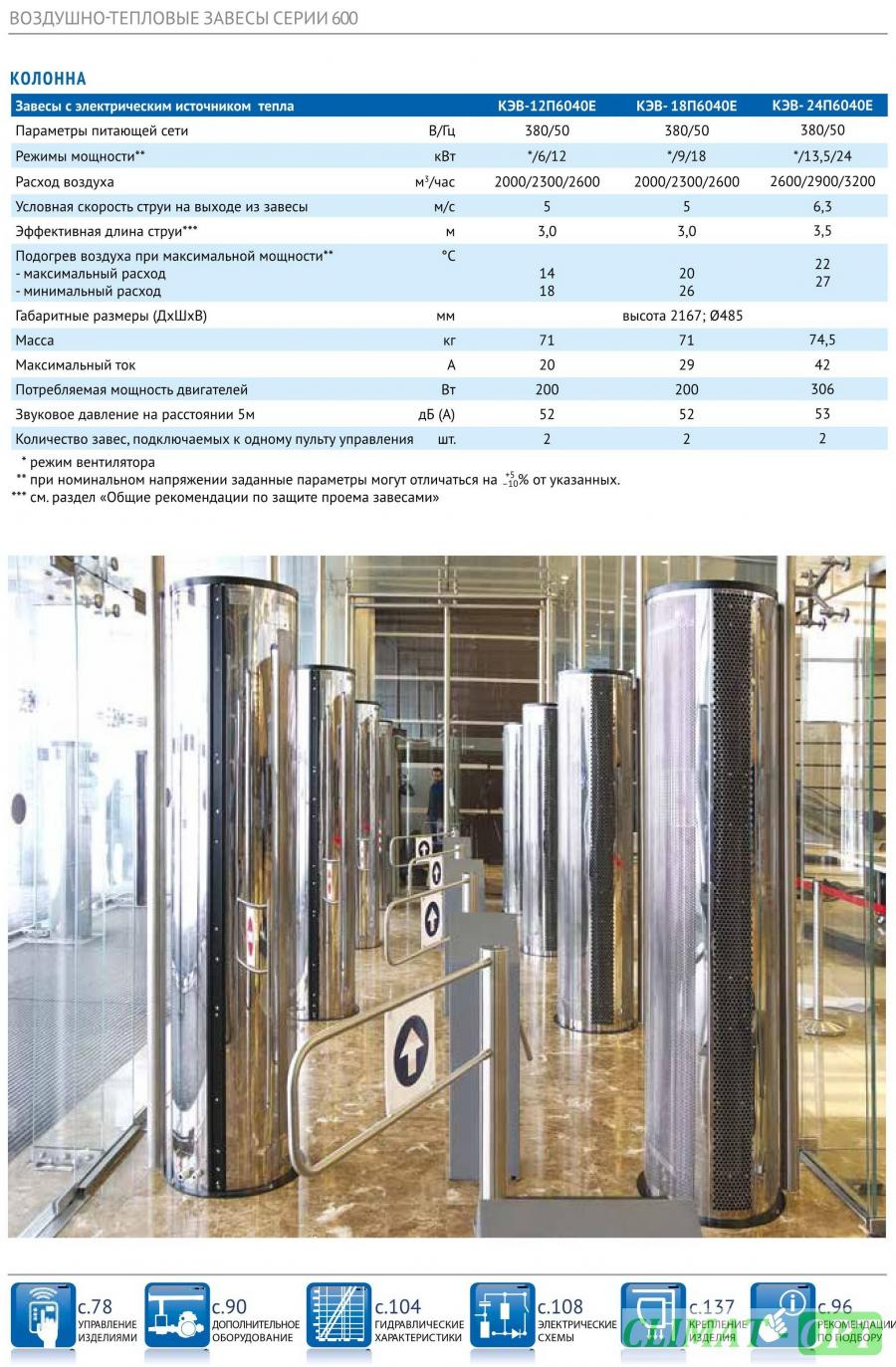 тепловая завеса серии 600 корпус из стали высота колонны 2,1м-0,43м