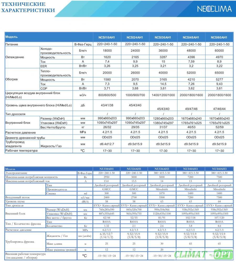 Кондиционер потолочного типа Neoclima NCSI_AH1 Inverter
