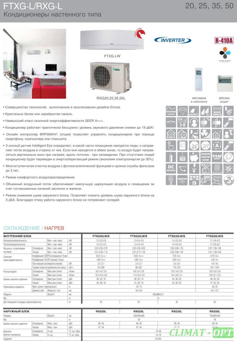 Daikin Inverter FTXG-LW/S