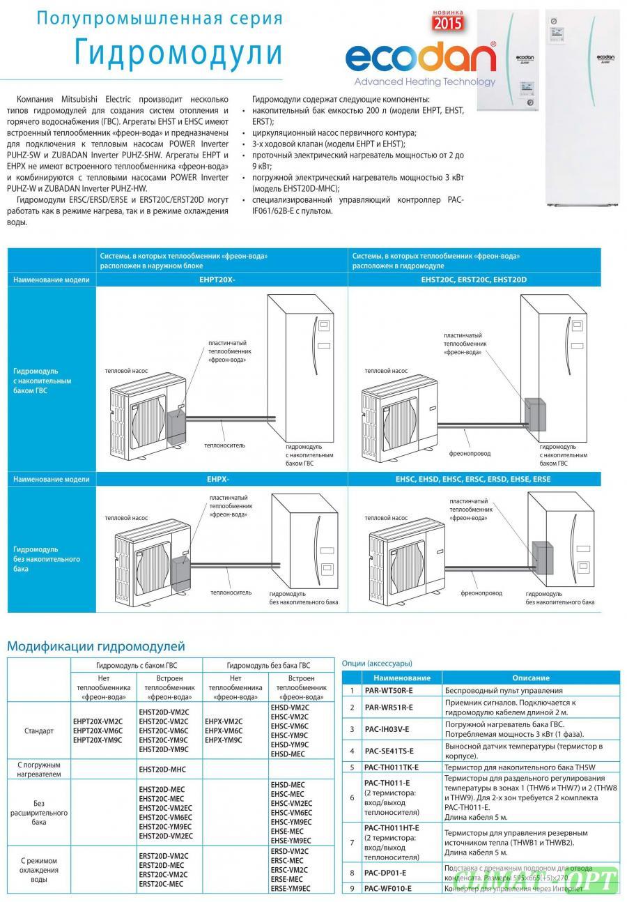 Гидромодуль без бака ГВС с теплообменником фреон-вода Mitsubishi Electric EHSC-VM_C