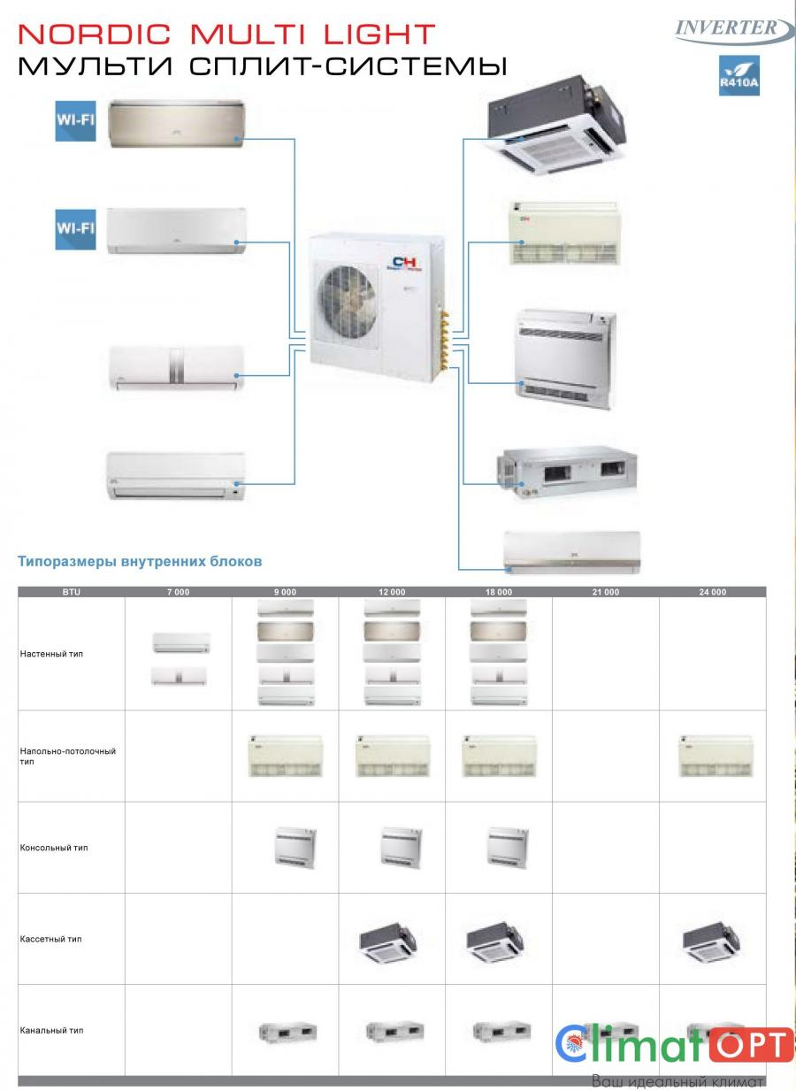 Мульти-сплит системы Cooper&Hunter ALFA INVERTER WI-FI