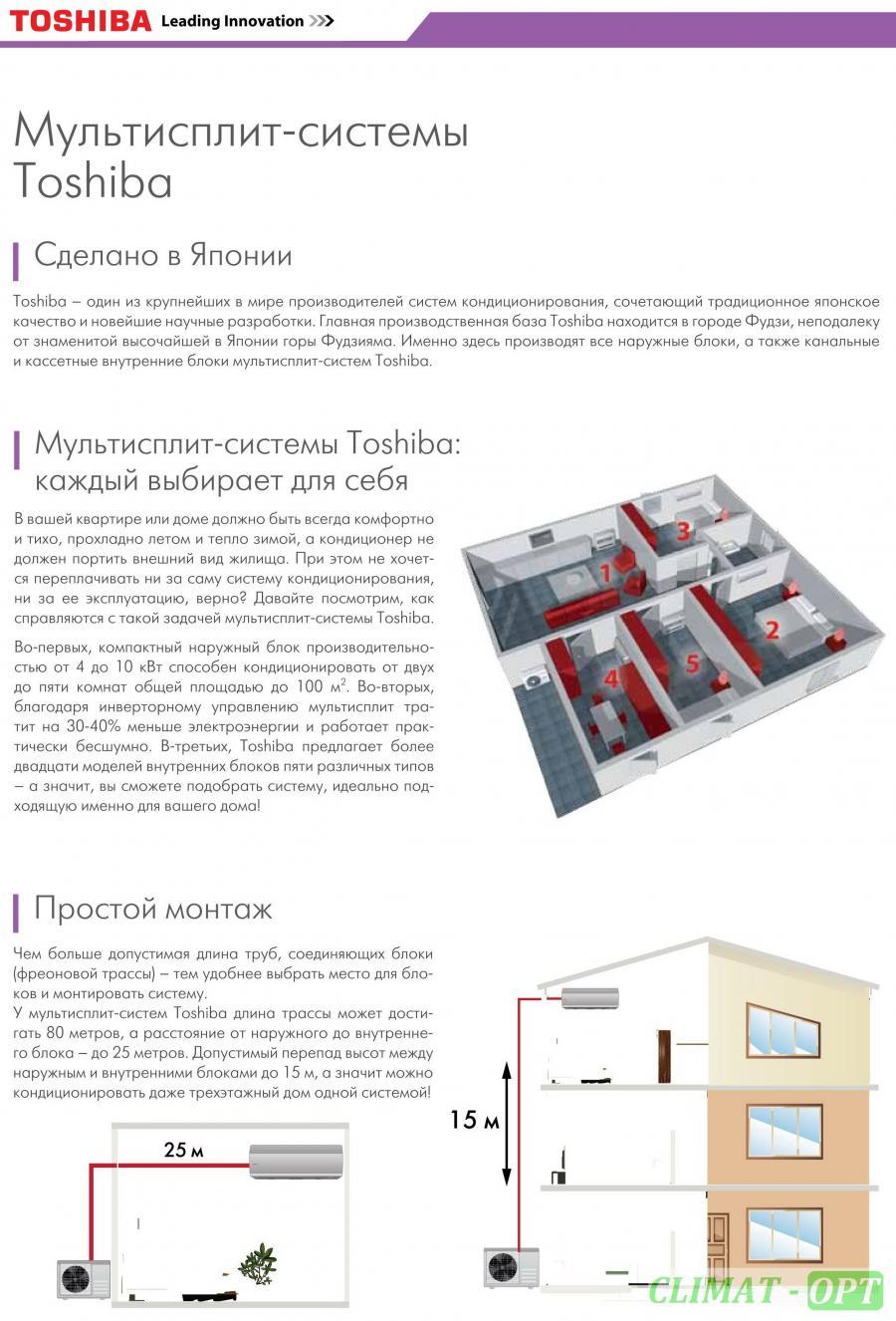 Мульти-сплит система настенного типа Toshiba Inverter N3KV2