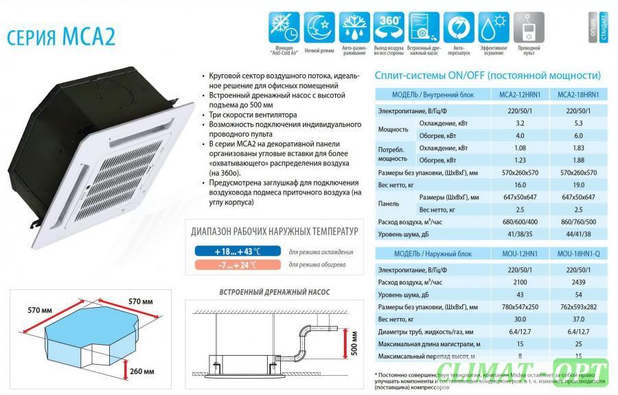 Кассетные кондиционеры Midea MCA2-HRN1