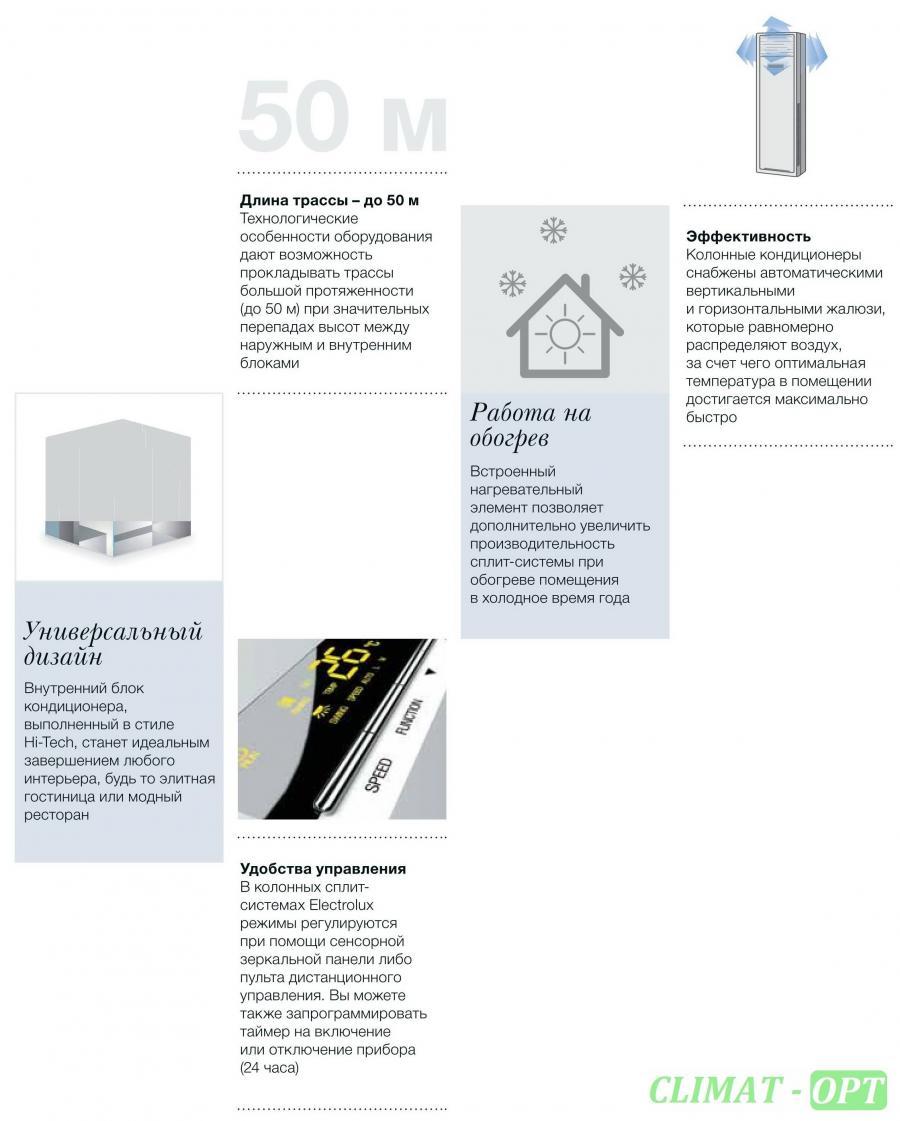 Колонный кондиционер Electrolux EACF