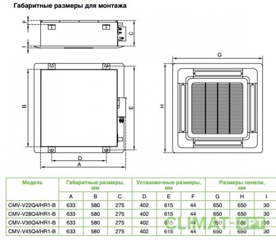Компактный четырехпоточный внутренний блок кассетного типа Chigo CMV-V Q4/HR1-B