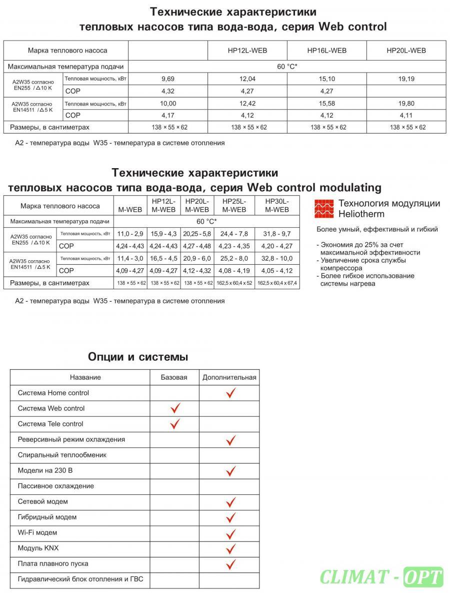 Тепловые насосы Heliotherm WEB CONTROL