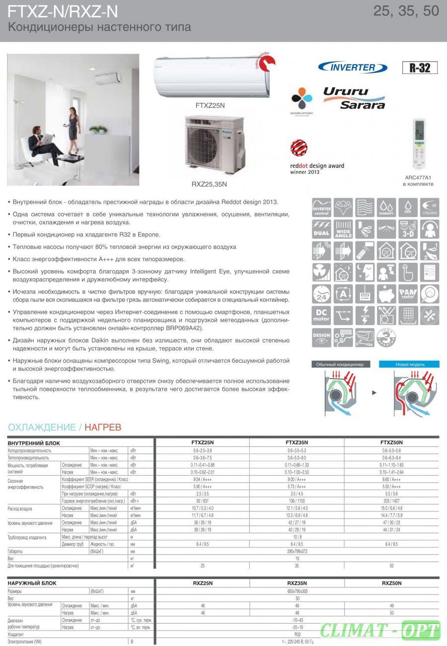 Daikin Inverter FTXZ-N