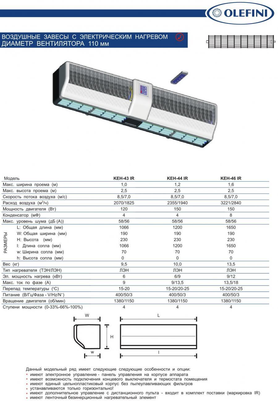 Завеса тепловая с электрическим нагревом Olefini LKEH