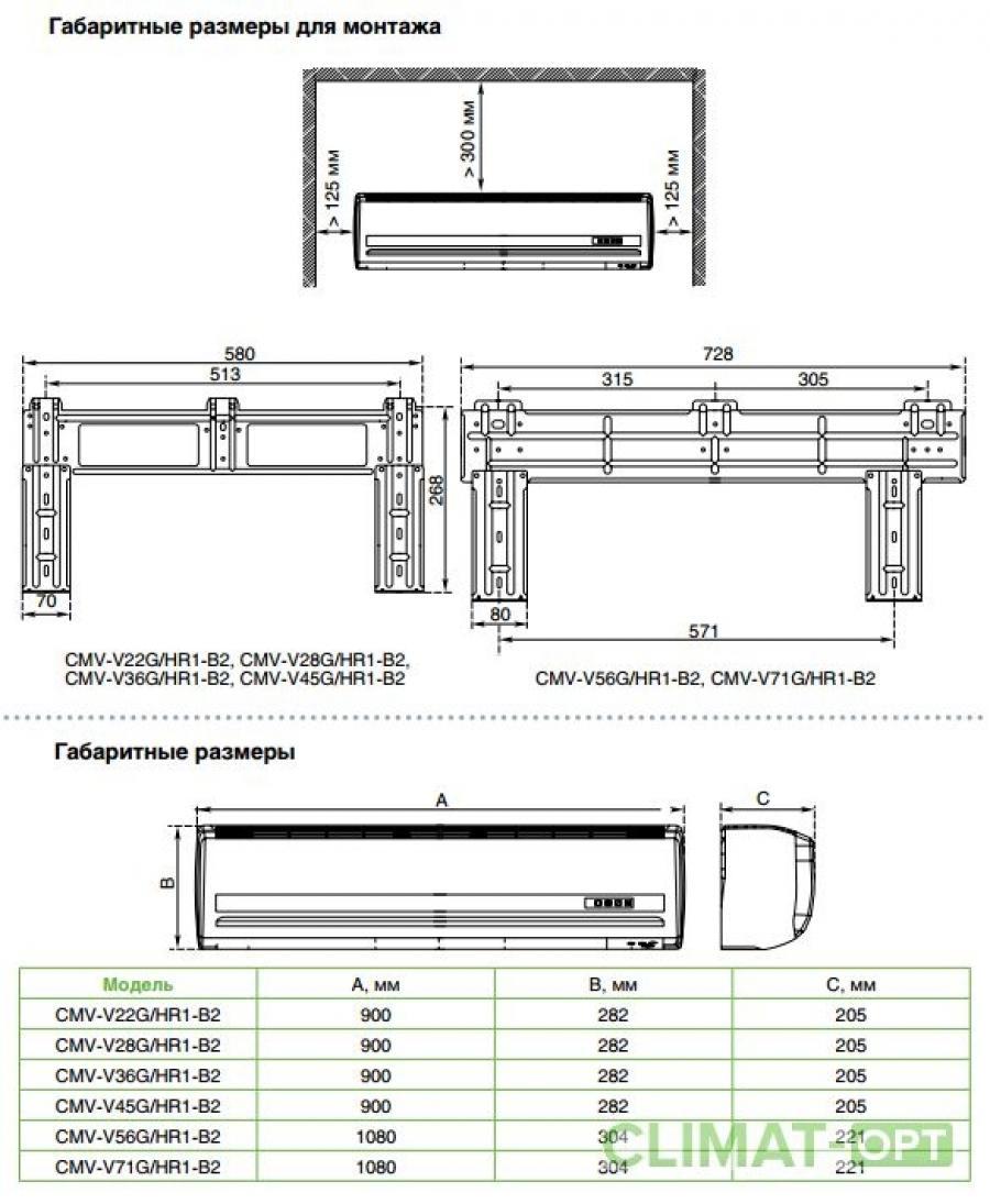 VRF-система Chigo с внутренними блоками настенного типа CMV-V G/HR1-B2(P84)