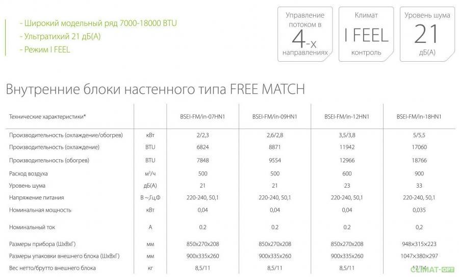 Настенный блок Ballu Super Free Match BSLI-FM/in_H_N1 DС Inverter