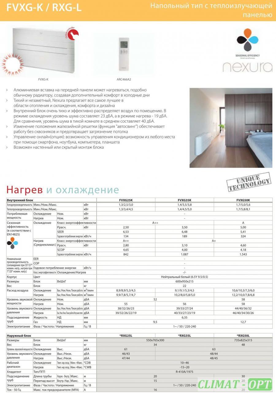 Напольно-Потолочные кондиционеры Daikin FVXG Inverter