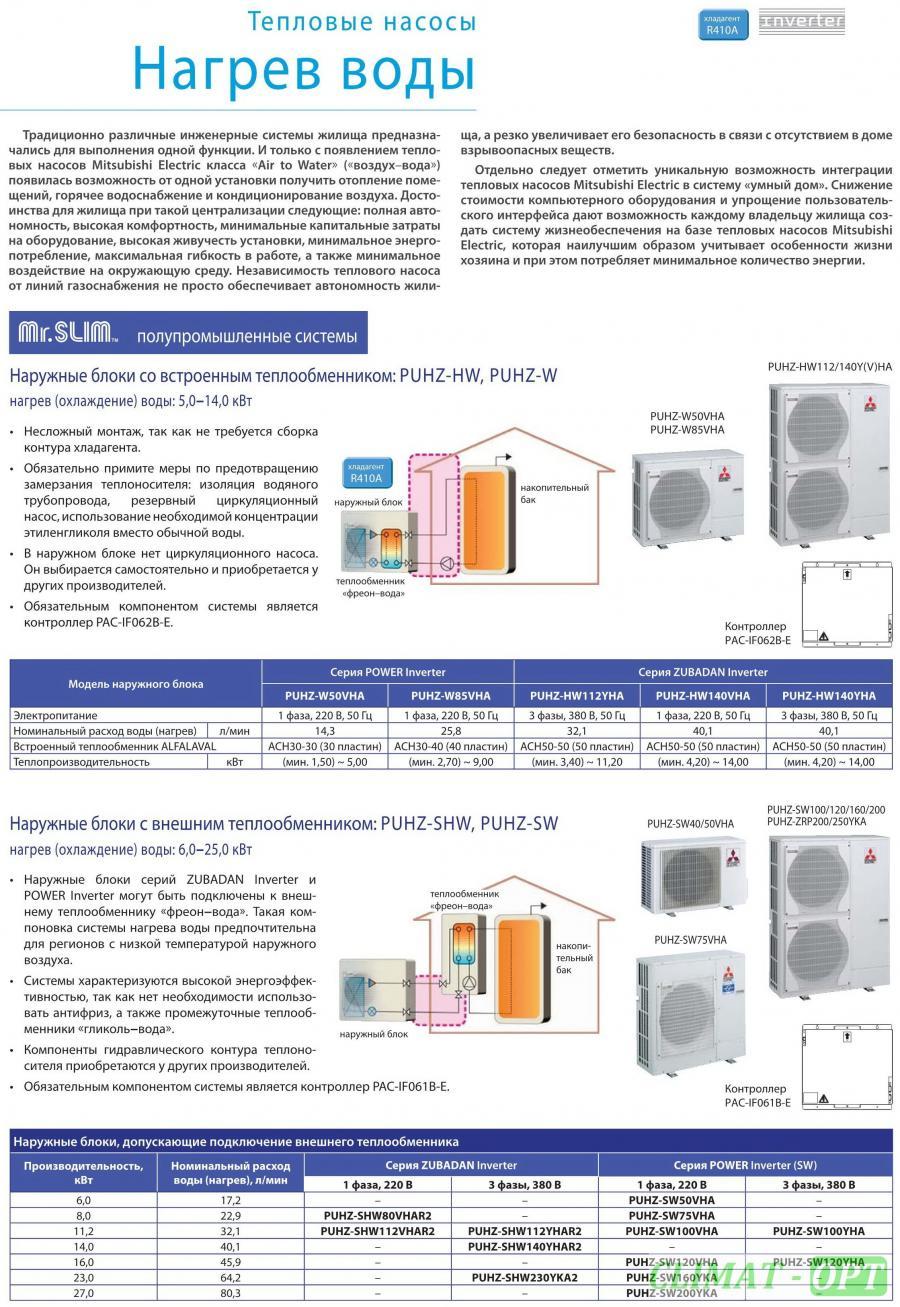 Тепловой насос Mitsubishi Electric Cо встроенным теплообменником «воздух-вода» PUHZ-W-VHA - POWER Inverter