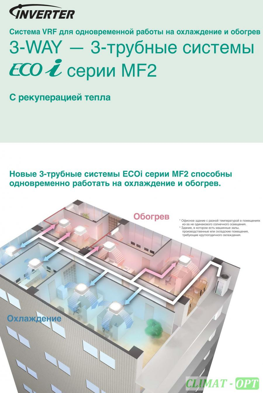 Наружные блоки мультизональной системы Panasonic 3-WAY ECO i MF2