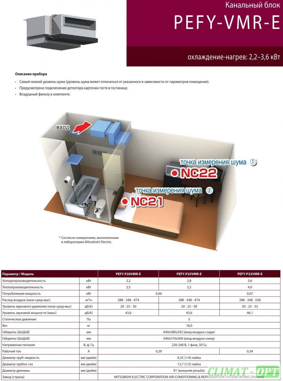 Мультизональная VRF-система с блоком канального типа  Mitsubishi Electric CITY MULTI PEFY-P VMR-E