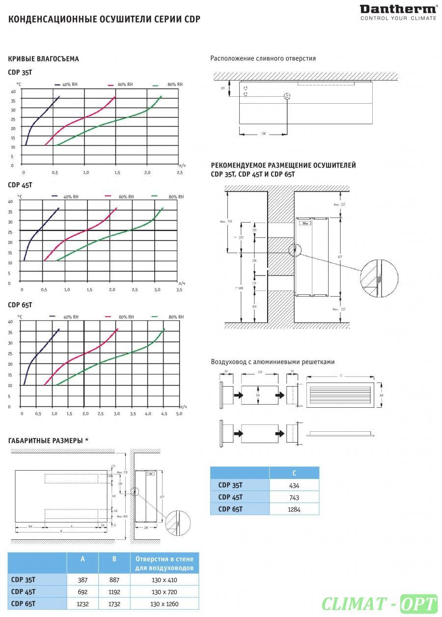 Осушитель воздуха для бассейна Dantherm (монтаж в отдельном помещении)