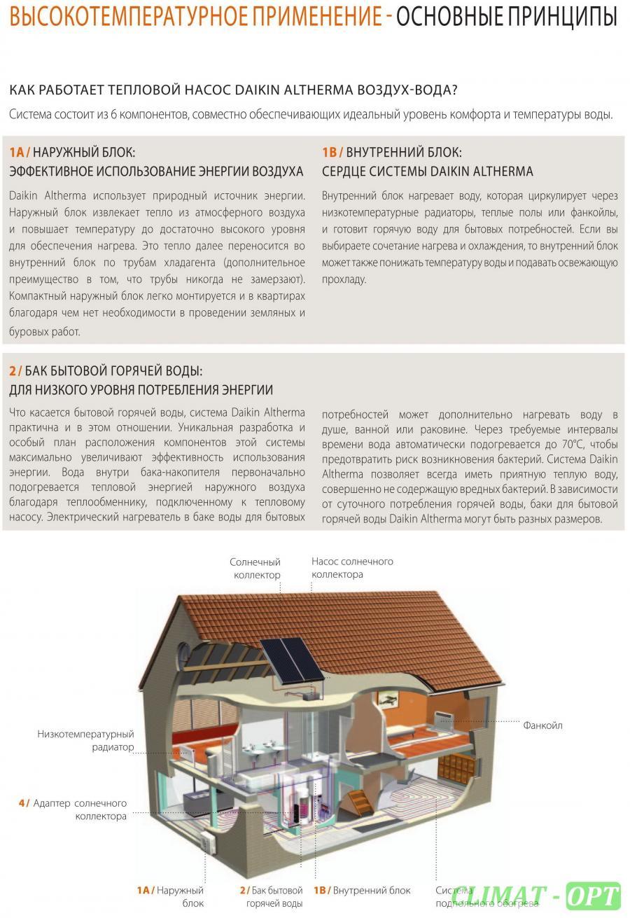 Тепловые насосы Daikin EHBH/ERLQ Inverter