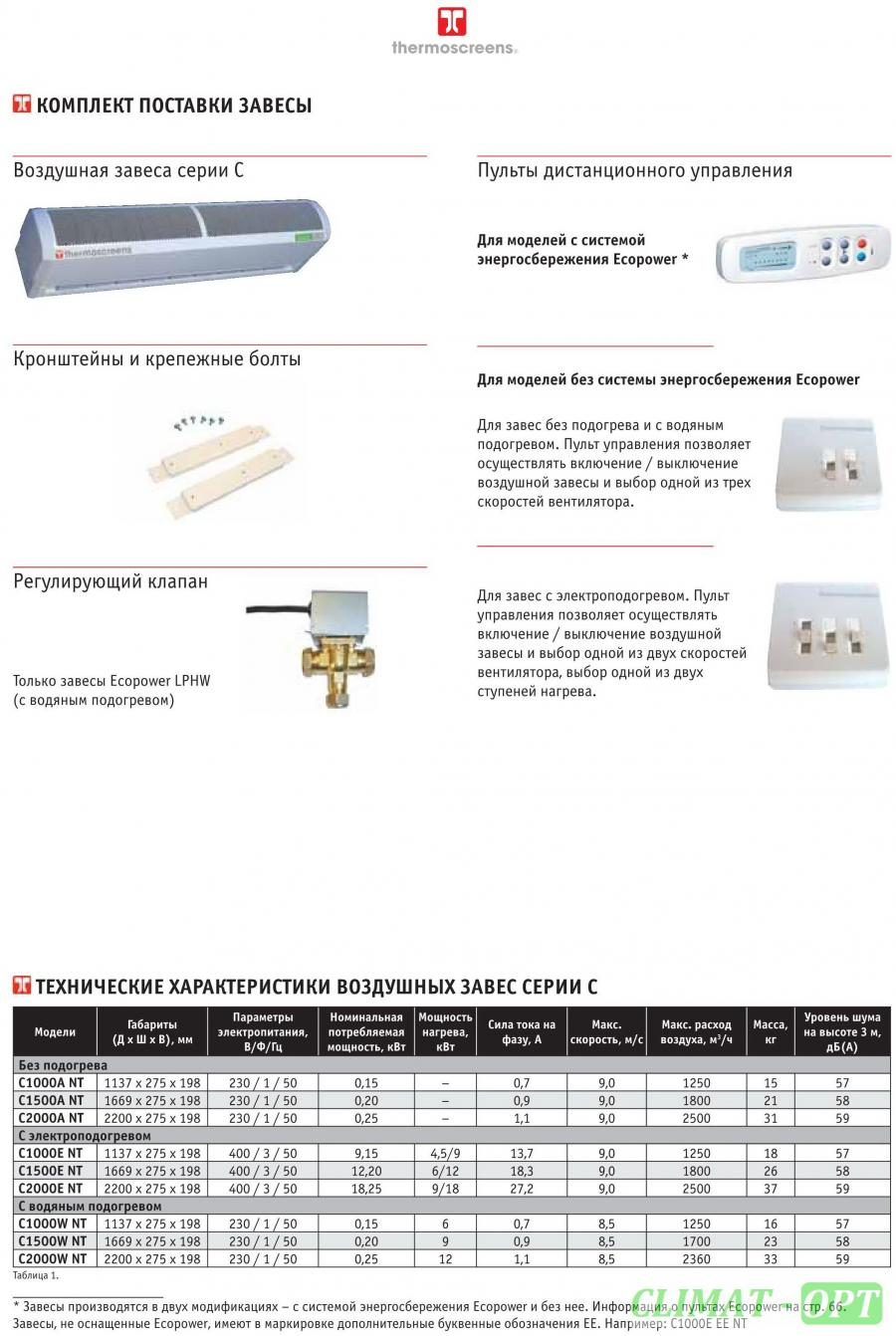 Тепловые завесы Thermoscreens Cерия W NT С жидкостным подогревом