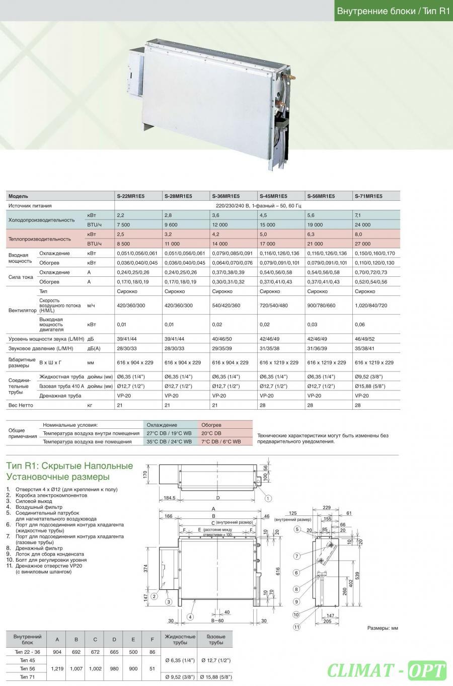 Внутренние блоки напольного типа Panasonic R1