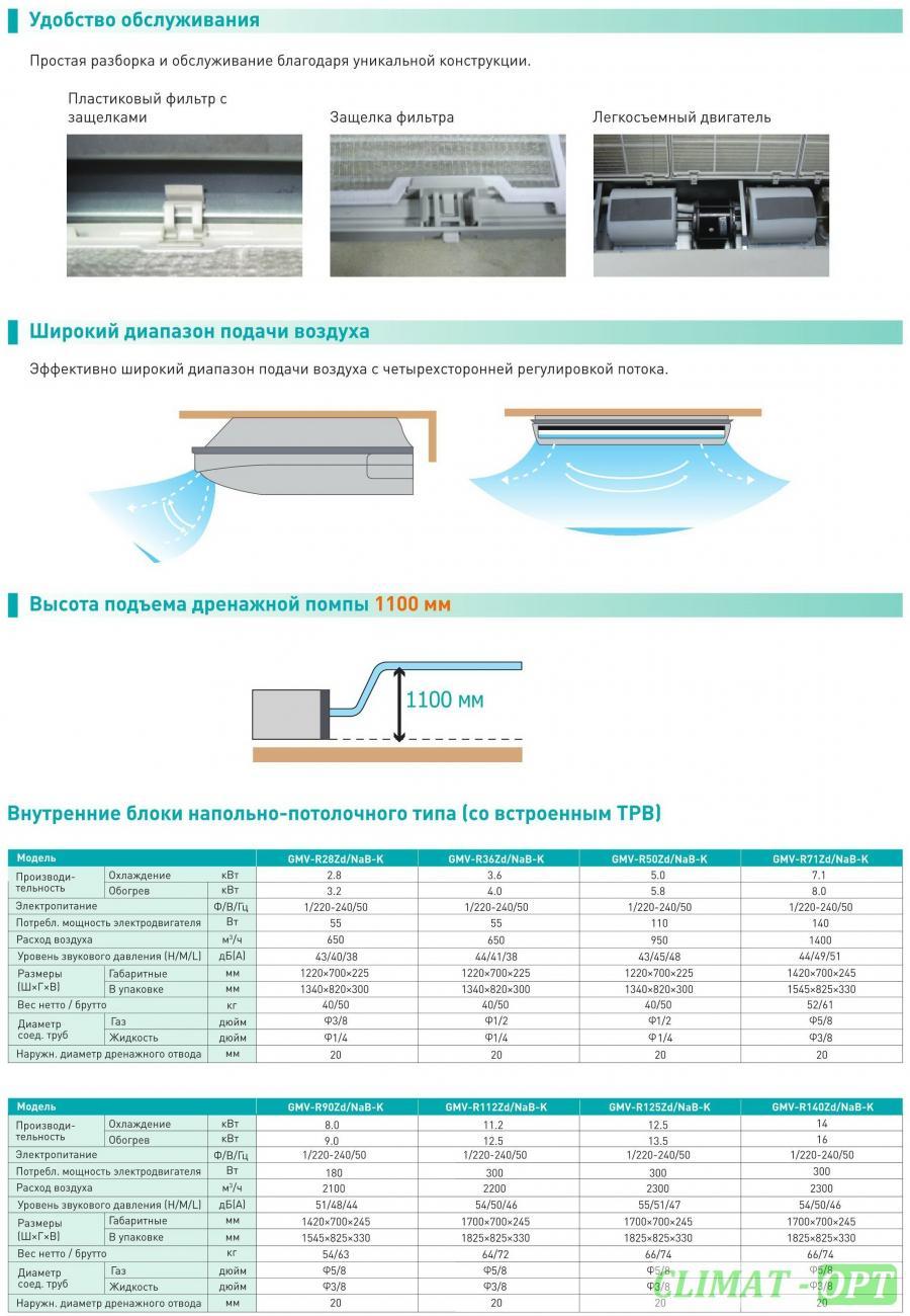 Мультизональная система напольно-потолочного типа Gree GMV Zd/NaB-K