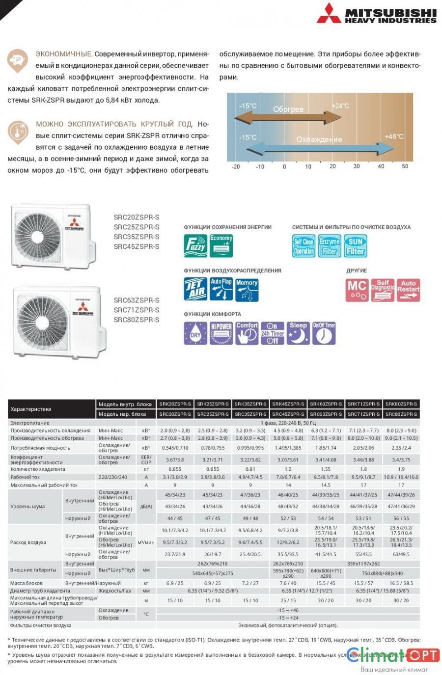 Mitsubishi Heavy Industries SRK-ZSPR-S Inverter (Звоните, Скидки!)