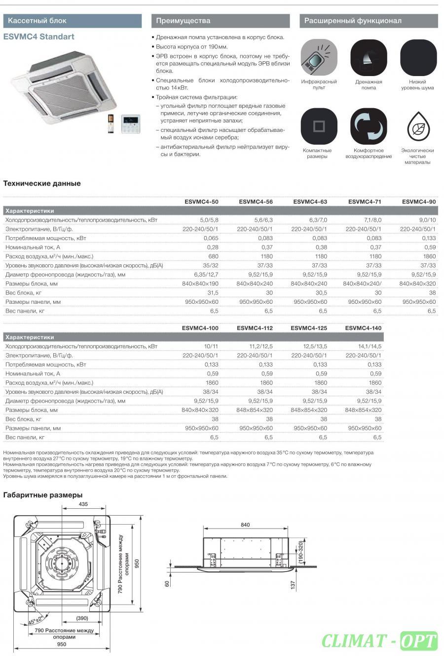 Внутренний блок касетного типа Electrolux ESVMC