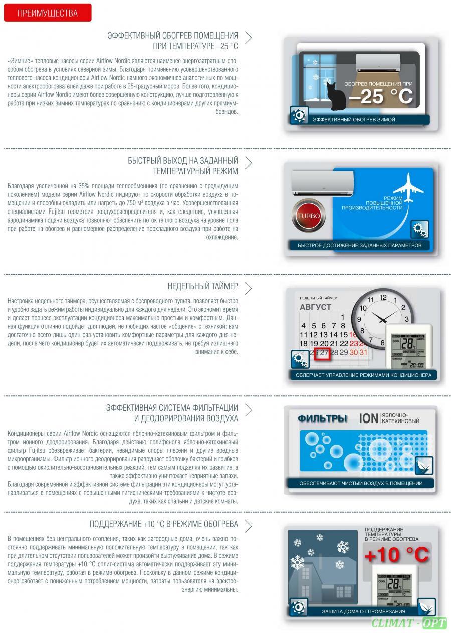 Настенный кондиционер Fujitsu AIRFLOW NORDIC