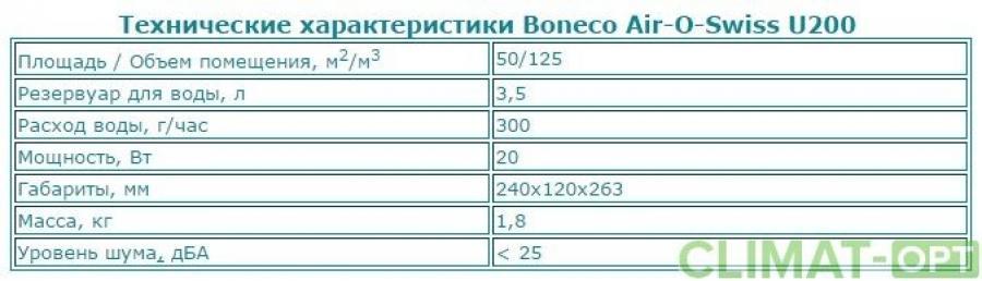 Ультра звуковые увлажнители BONECO U200 (ЧЕХИЯ)