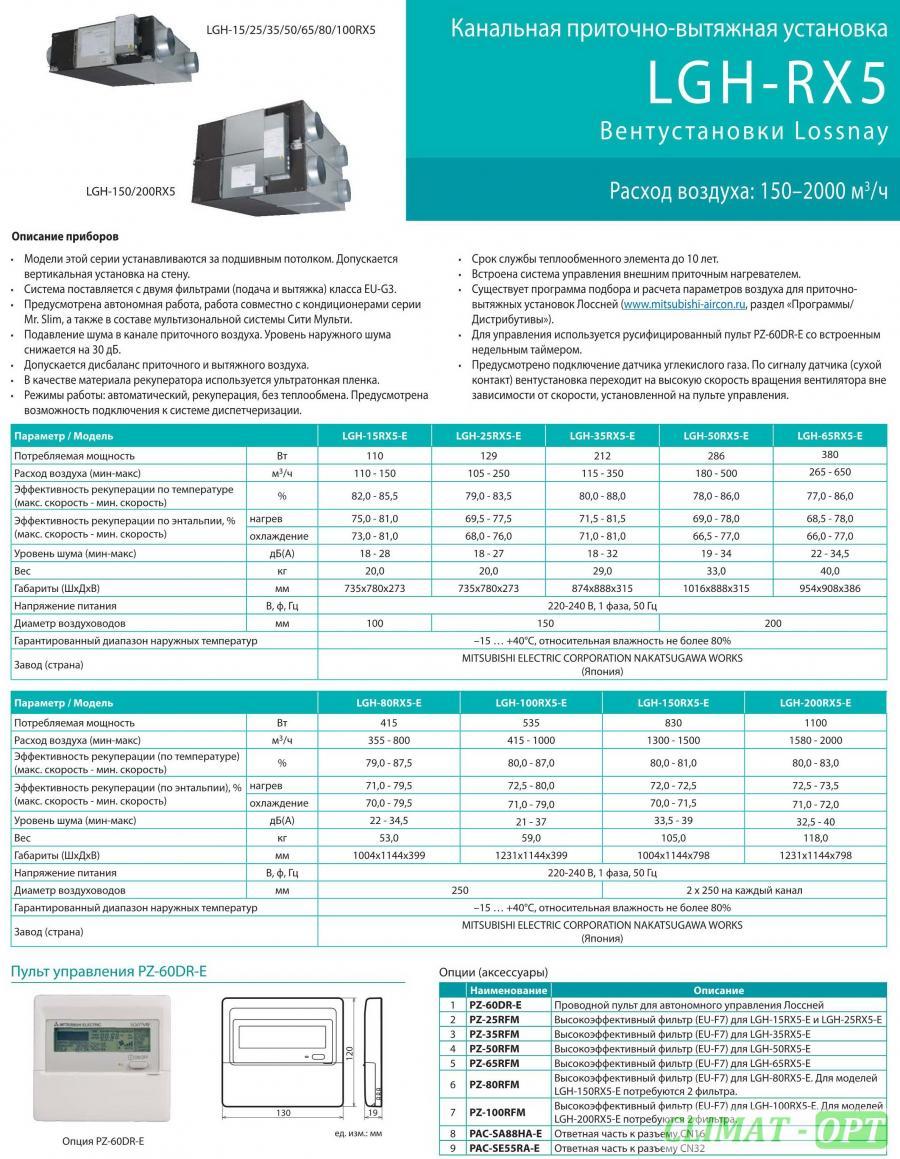 Приточно-вытяжные установки с рекуперацией тепла Mitsubishi Electric LOSSNAY