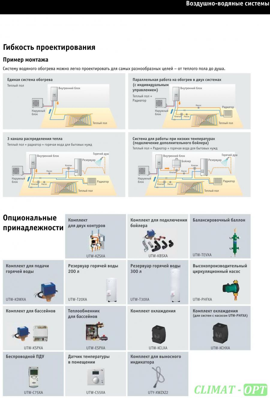 Тепловые насосы Fujitsu WaterStage HightPower с встроенным бойлером на 190 л