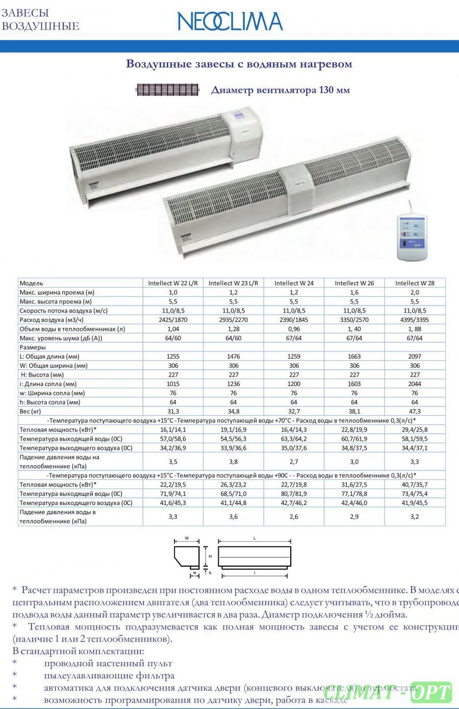 Завеса тепловая  с водяным нагревом Neoclima Intellect W L/R IOB
