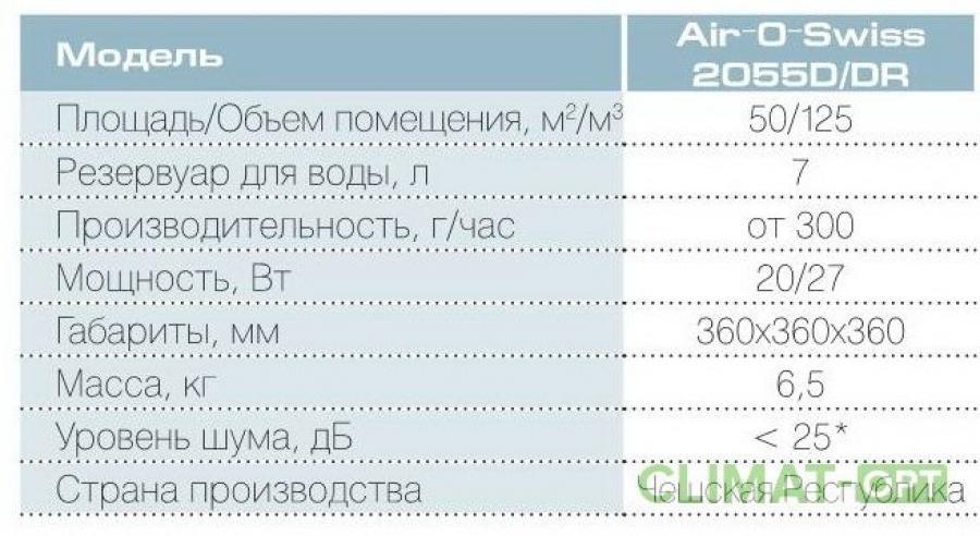 Мойка воздуха BONECO 2055DR/2055D AOS (ЧЕХИЯ)