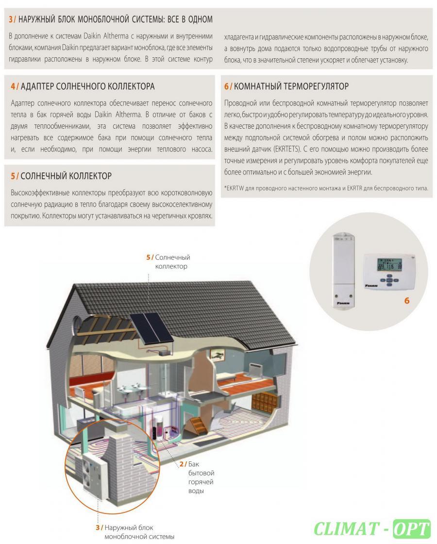 Тепловые насосы Daikin Altherma ERLQ0_CW1 Inverter