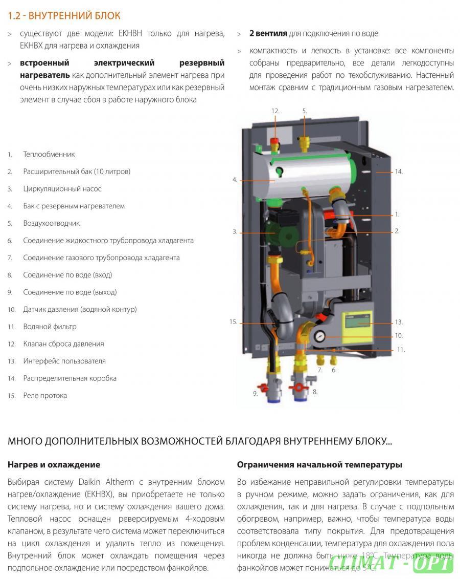 Тепловые насосы Daikin EHBX Inverter