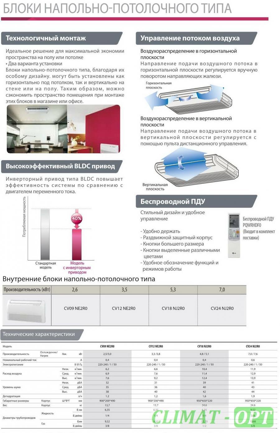 Мульти-сплит Напольно-Потолочного типа LG СV Inverter Корея