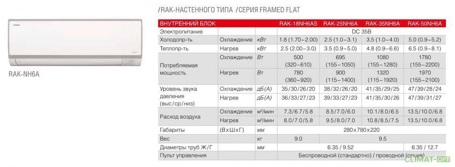 Мульти-сплит система настенного типа HITACHI Inverter Framed Flat